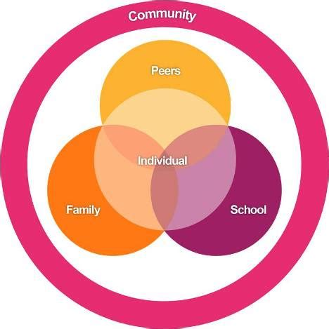 A Modest Proposal Ideas For Essays Individuality Vs Conformity Schools Essay Science Essay Topics also Buy Mba Research Conformity Vs Individuality Essays Custom Essay Paper